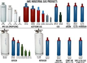 Lease gas cylinders