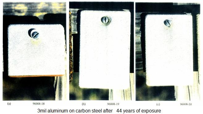 Thermal Spray aluminum works
