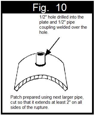 pressure pipe leak repair