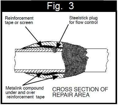 pipe leak repair cross section