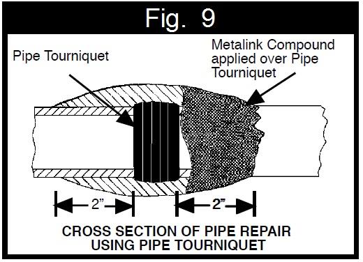 pipe tourniquet leak repair cross section