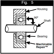 bearing bushing seal fit repair