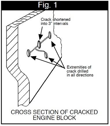 cracked engine block repair